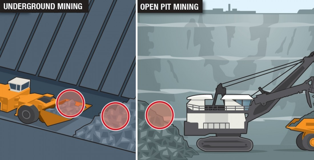 Innovative Machine Vision. Automated particle size distribution measurement using 3D vision. Particle processes. Fragmentation measurement. Fragmentation assessment for mining. Fragmentation Measurement. Feedback to blasting and caving operations. Feed-forward to the mineral processing plant. Correlate particle size with blasting parameters. Mine to mill studies